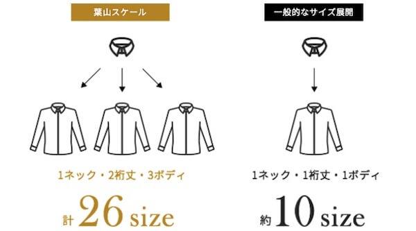 葉山シャツサイズ
